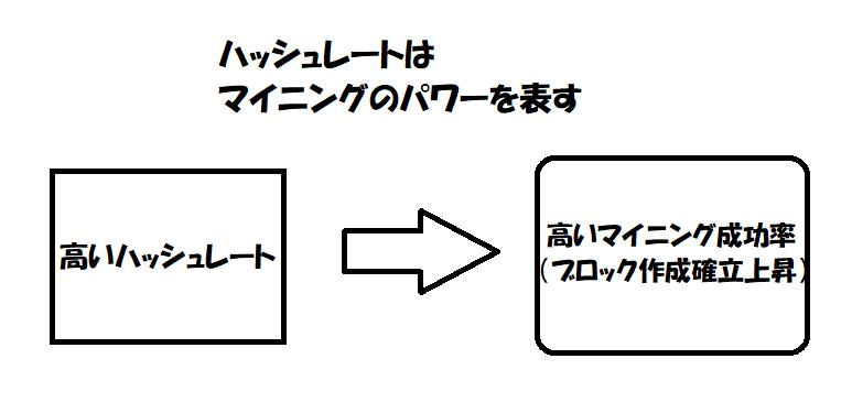 f:id:jyutakugyoseiku:20180307213447p:plain
