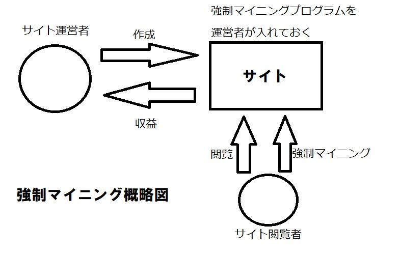 f:id:jyutakugyoseiku:20180615045705j:plain