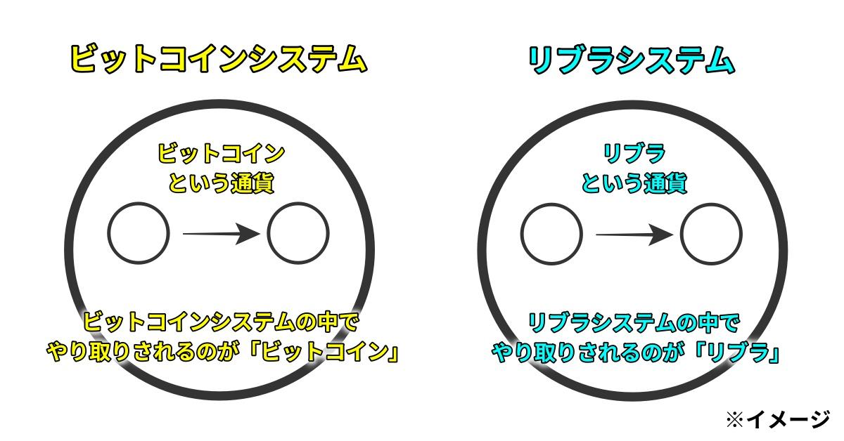 f:id:jyutakugyoseiku:20190719182433j:plain