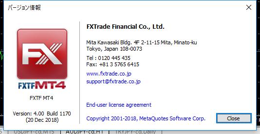 FXTF MT4バージョン Build 1170