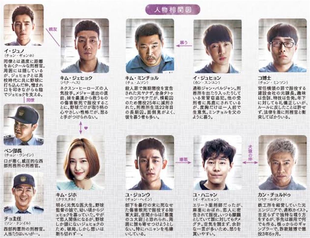 f:id:k-drama-sp:20201113004529j:image