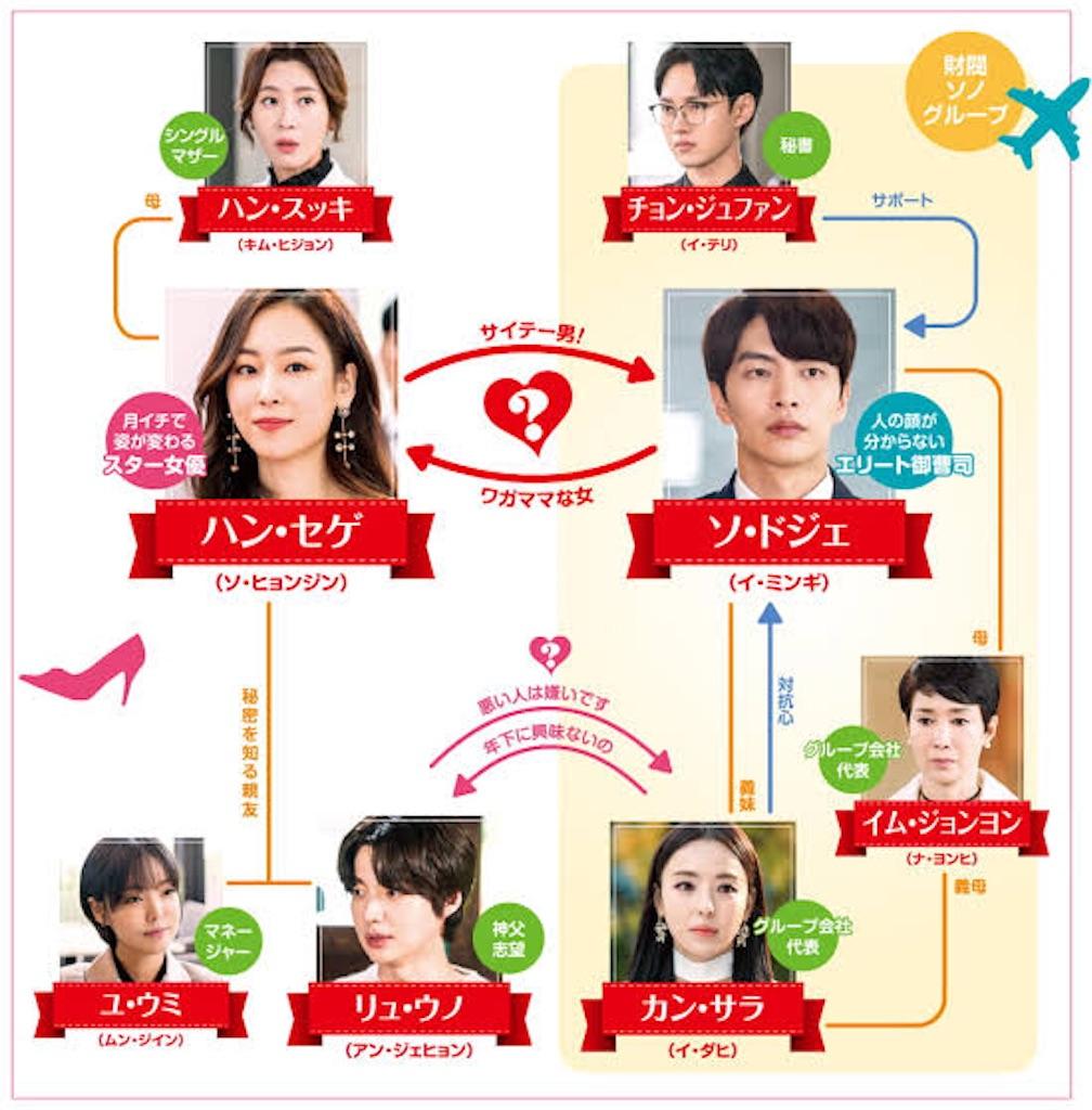 f:id:k-drama-sp:20201116191015j:image