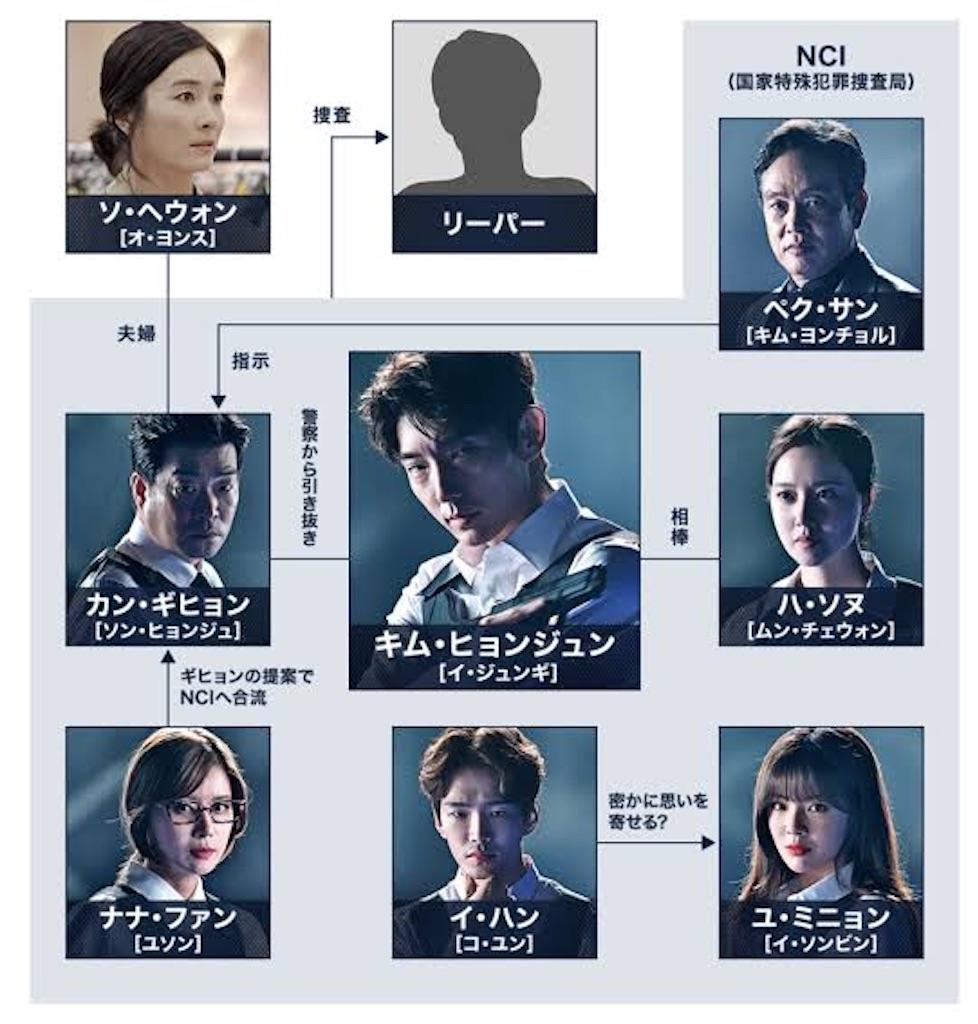 f:id:k-drama-sp:20201117154033j:image