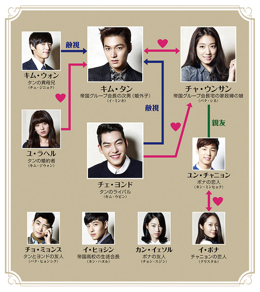 f:id:k-drama-sp:20201121161346p:image