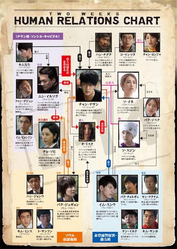 f:id:k-drama-sp:20201201144429j:image