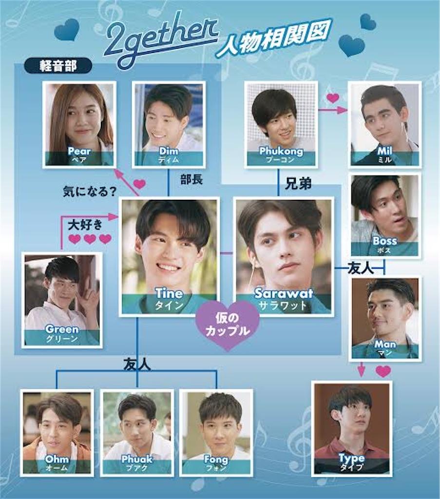 f:id:k-drama-sp:20201201234240j:image