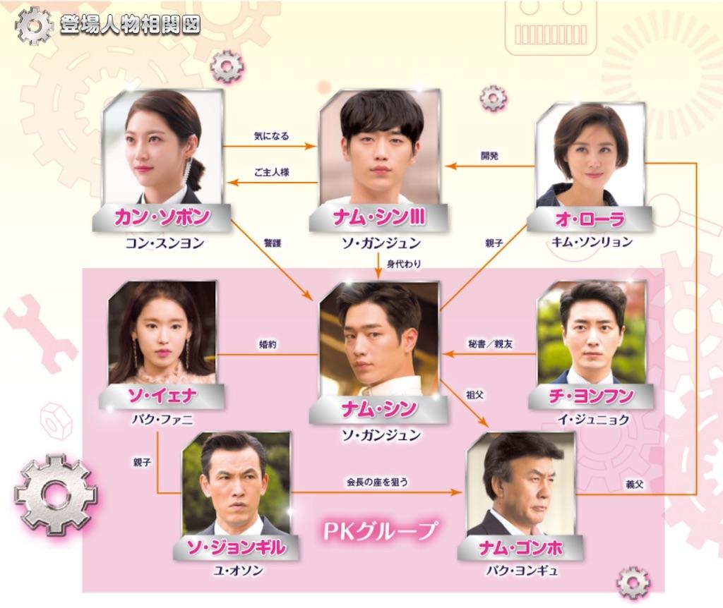 f:id:k-drama-sp:20201203205706j:image