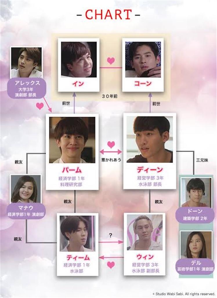 f:id:k-drama-sp:20210209140834j:image
