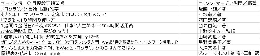 f:id:k-emu:20170308234829p:plain