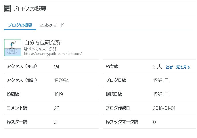 f:id:k-emu:20200512225722j:plain