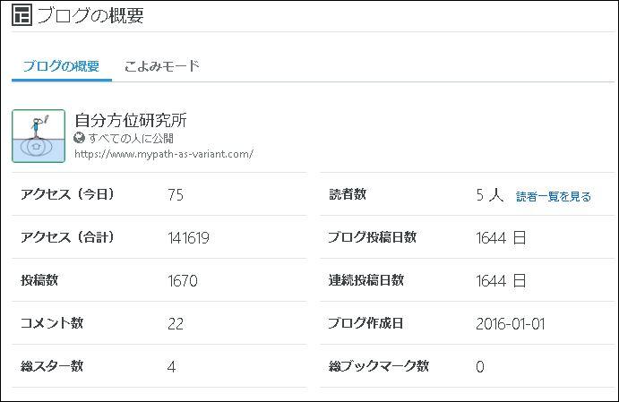 f:id:k-emu:20200702224751j:plain