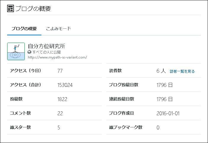f:id:k-emu:20201201231936j:plain