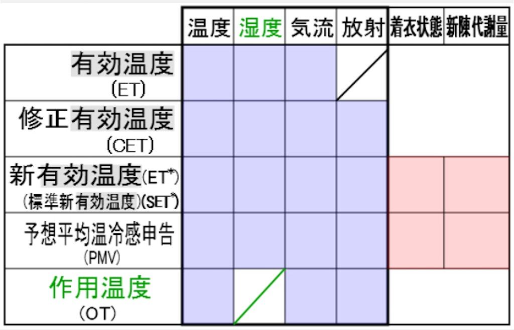 f:id:k-est:20210112123759j:image