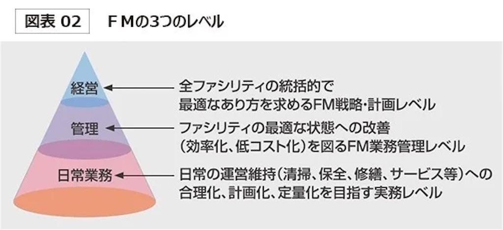 f:id:k-est:20210507074403j:image