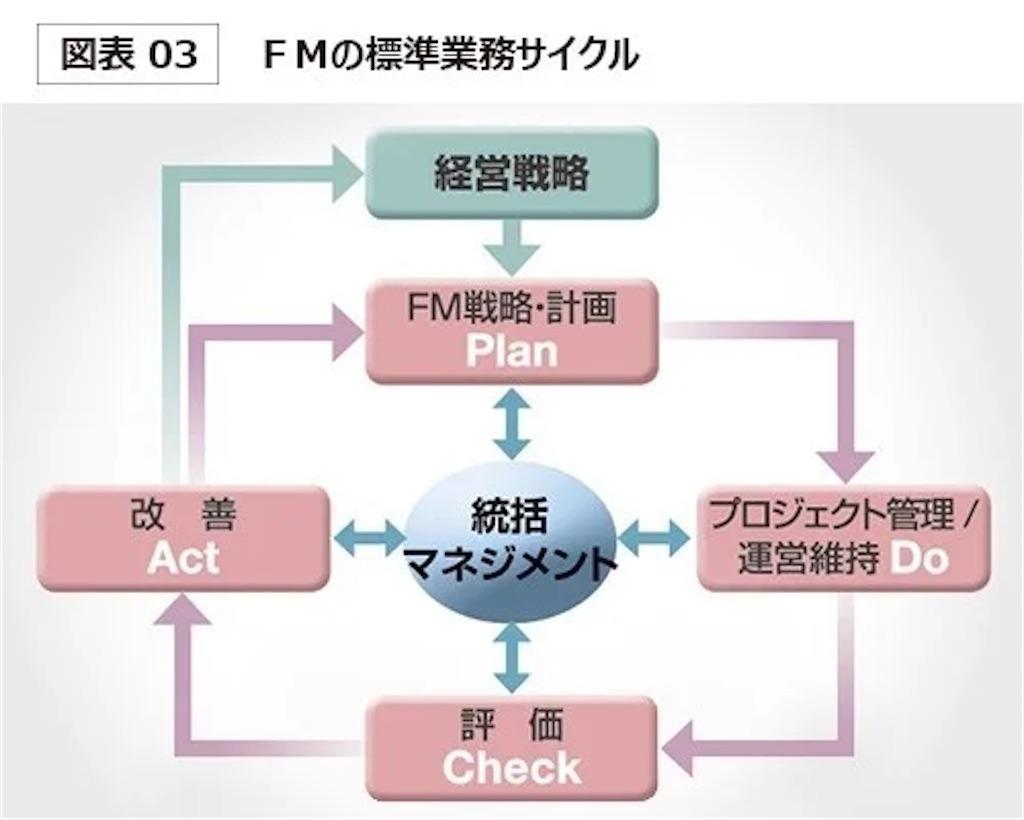 f:id:k-est:20210507074433j:image