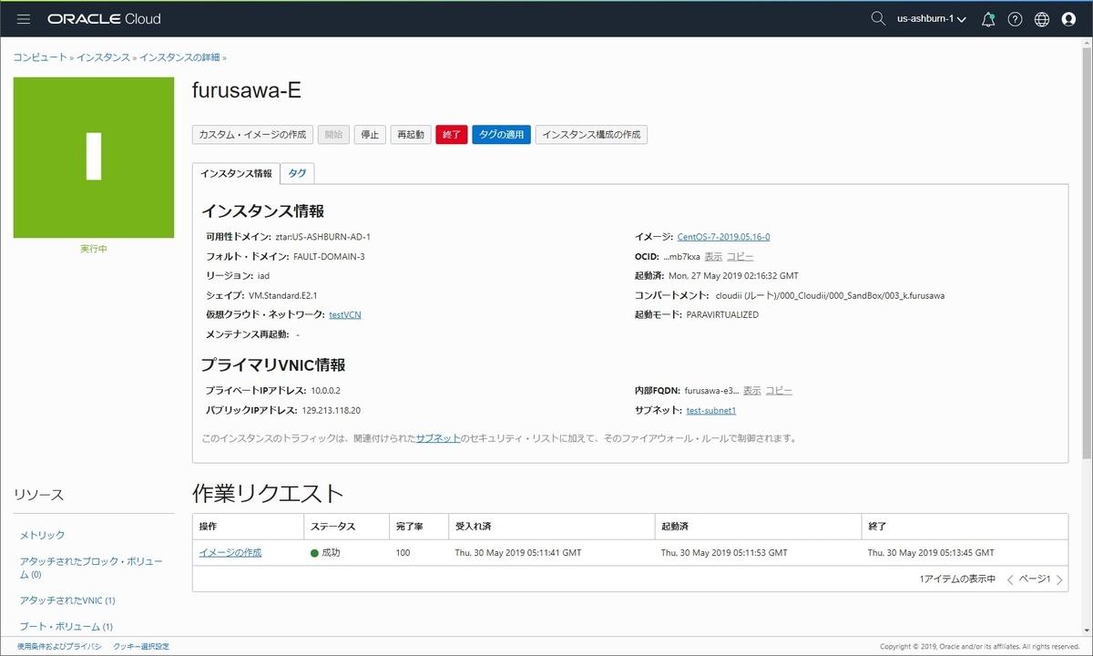 f:id:k-furusawa--g:20190530171609j:plain