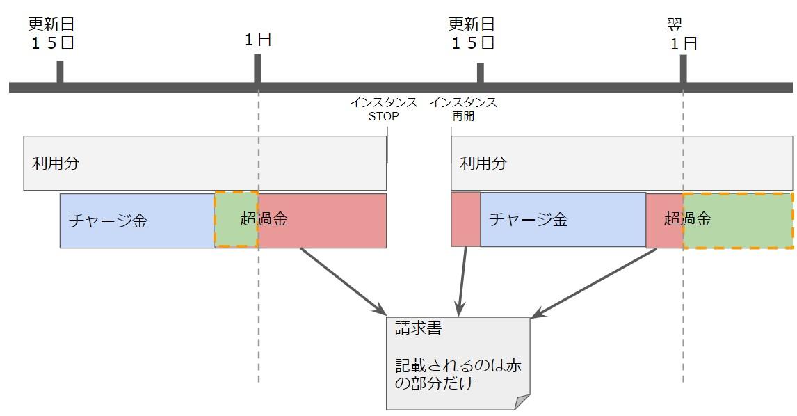 f:id:k-furusawa--g:20191016113303j:plain
