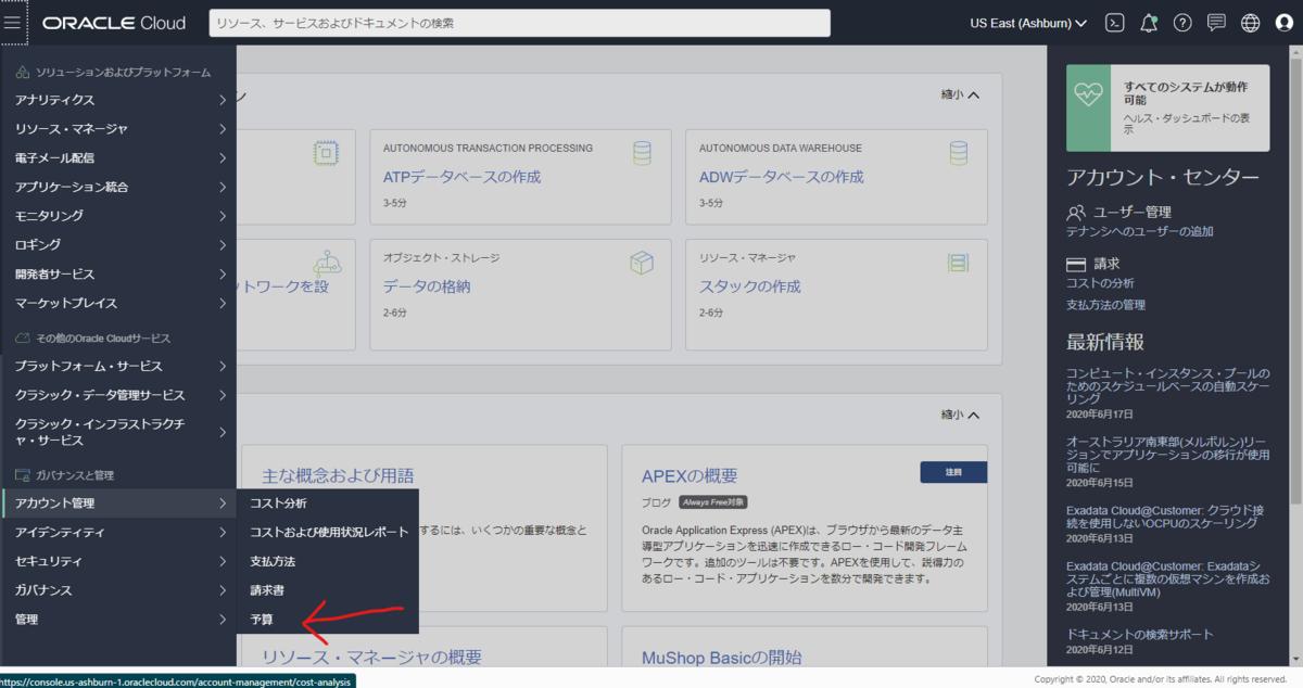 f:id:k-furusawa--g:20200626143400p:plain