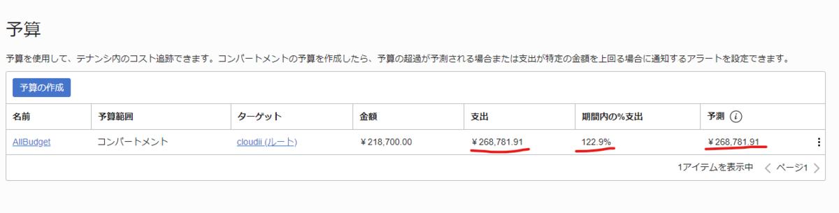 f:id:k-furusawa--g:20200630114034p:plain