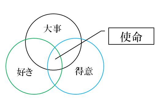 f:id:k-genri:20210112211620p:plain