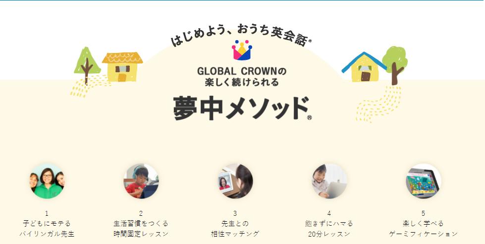 グローバルクラウン 特徴, 評判, 料金, 口コミ
