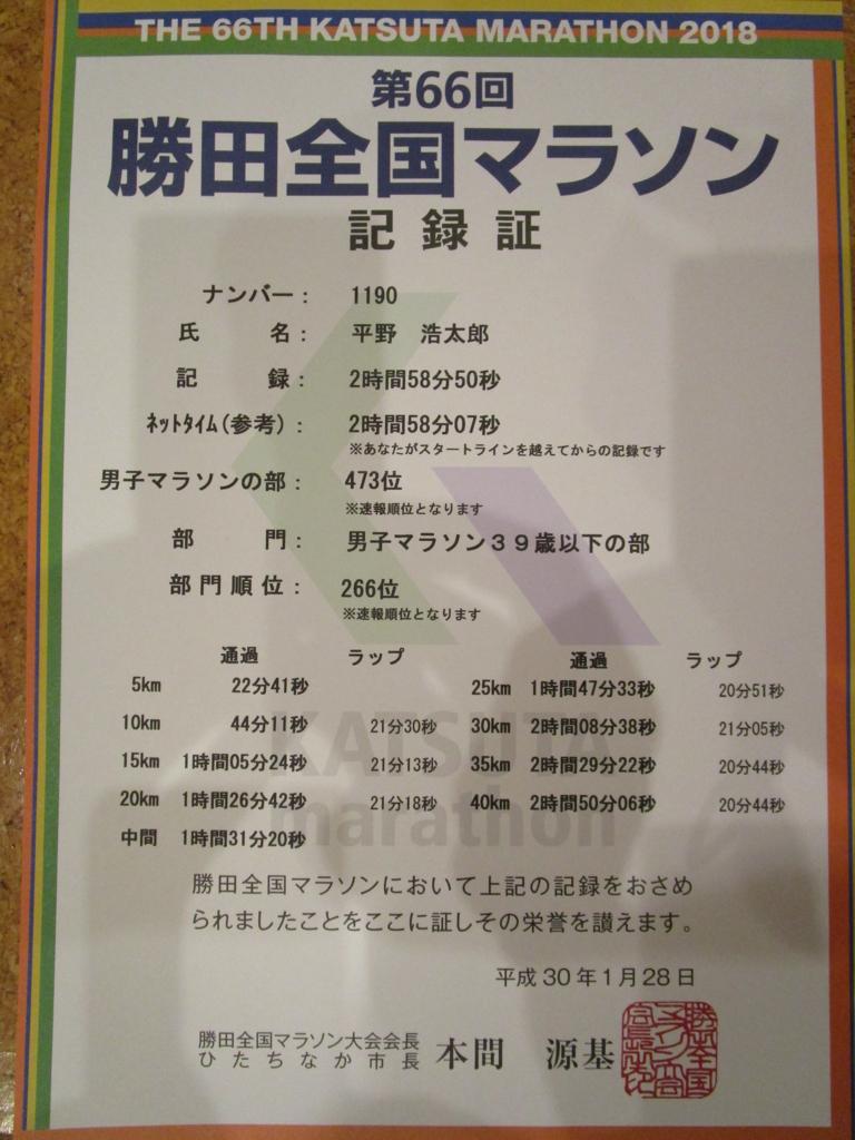 f:id:k-hirano-1983-0714:20180128211415j:plain