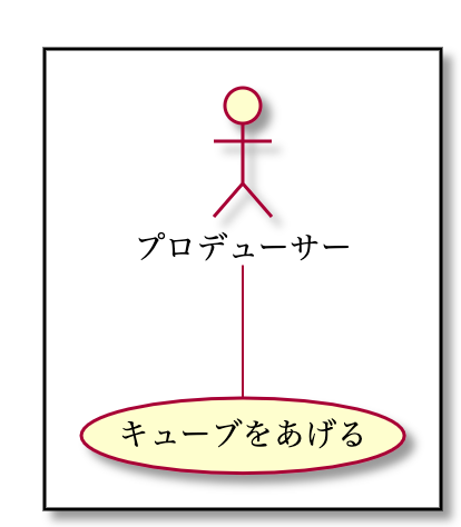f:id:k-hirata:20201008231932p:plain