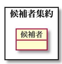 f:id:k-hirata:20201008234121p:plain