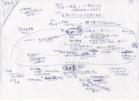 f:id:k-hisatune:20100507054533j:image