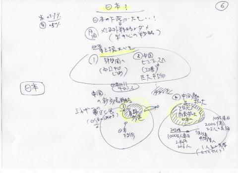 f:id:k-hisatune:20100514053436j:image