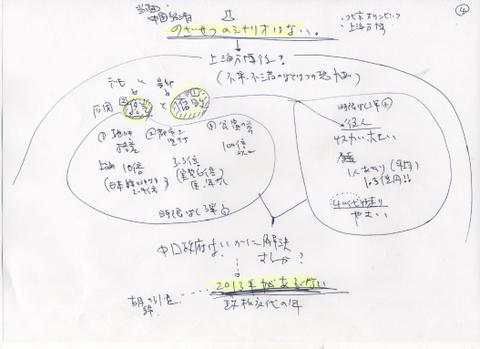 f:id:k-hisatune:20100514053438j:image