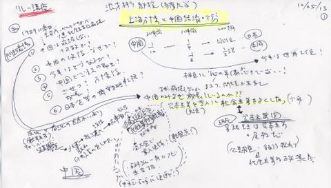 f:id:k-hisatune:20100514053441j:image