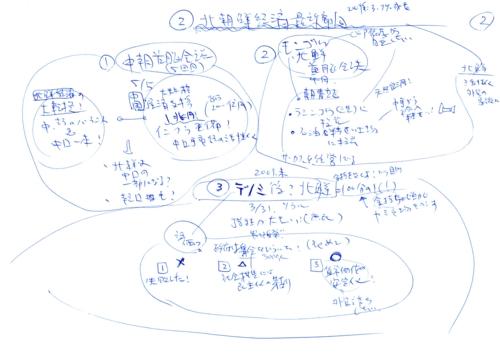 f:id:k-hisatune:20100521093714j:image