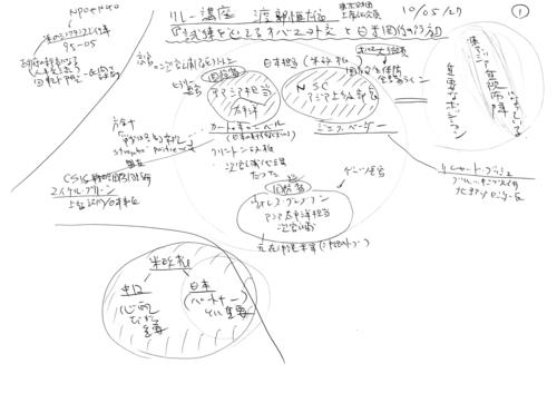 f:id:k-hisatune:20100528093134j:image