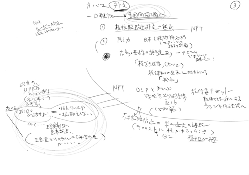 f:id:k-hisatune:20100528093137j:image