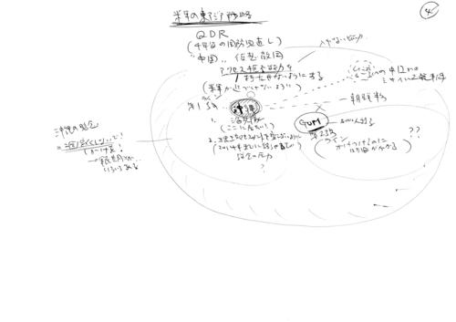f:id:k-hisatune:20100528093138j:image