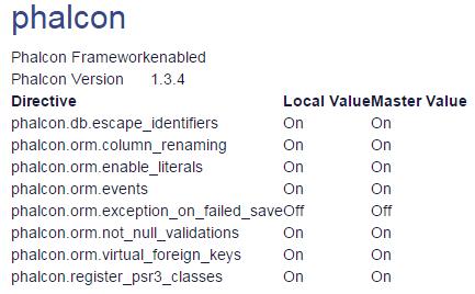 php.ini phalcon 1.3.4