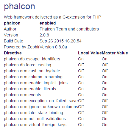php.ini phalcon 2.0.8