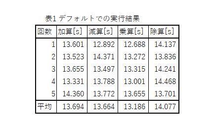 f:id:k-hyoda:20170819185126p:plain