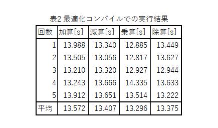 f:id:k-hyoda:20170819185139p:plain