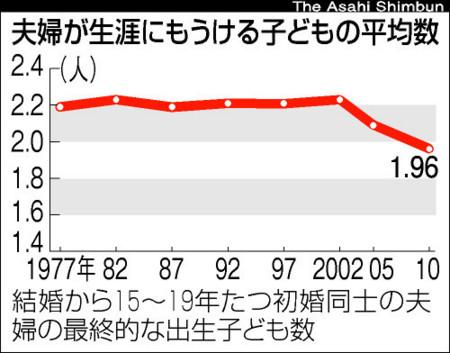 f:id:k-i-t:20111025023322j:image