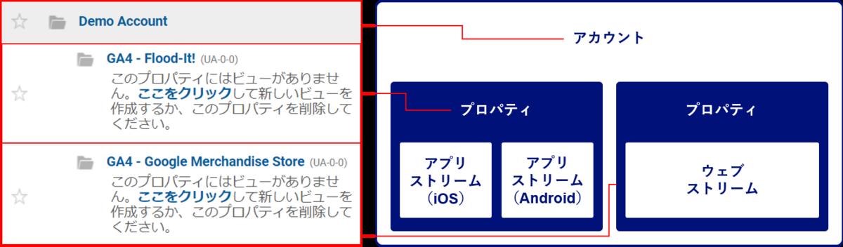 f:id:k-kanzaki:20210426175043p:plain