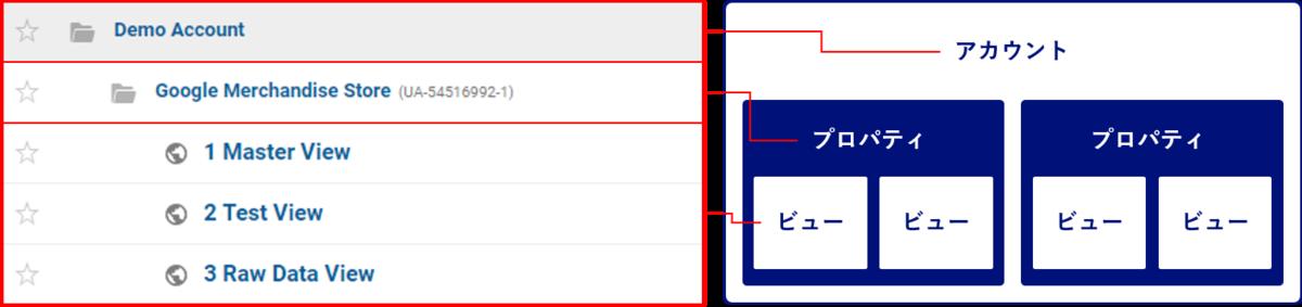 f:id:k-kanzaki:20210426175103p:plain