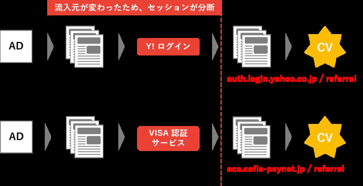 f:id:k-kanzaki:20210426175957p:plain
