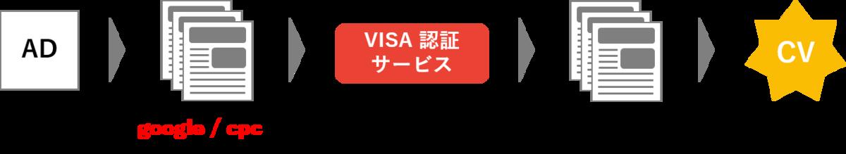 f:id:k-kanzaki:20210426180039p:plain