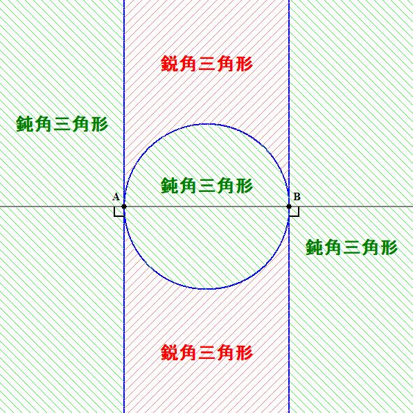 f:id:k-kawanishi:20210415220857p:plain