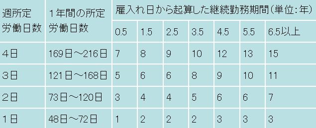 f:id:k-maeda-af:20171012013053p:plain