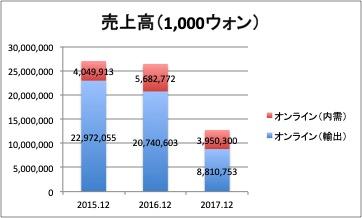 f:id:k-market-reserch:20190328000212j:plain