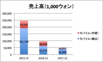 f:id:k-market-reserch:20190328000339j:plain
