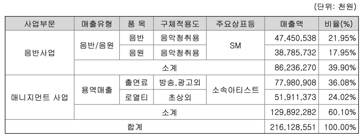 f:id:k-market-reserch:20190328235537p:plain